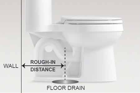 How to measure for a new toilet | KitchAnn Style