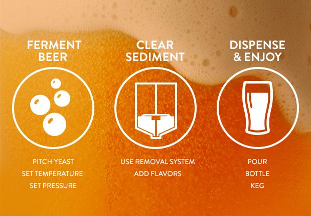 Home Beer-Making Machine | KitchAnn Style