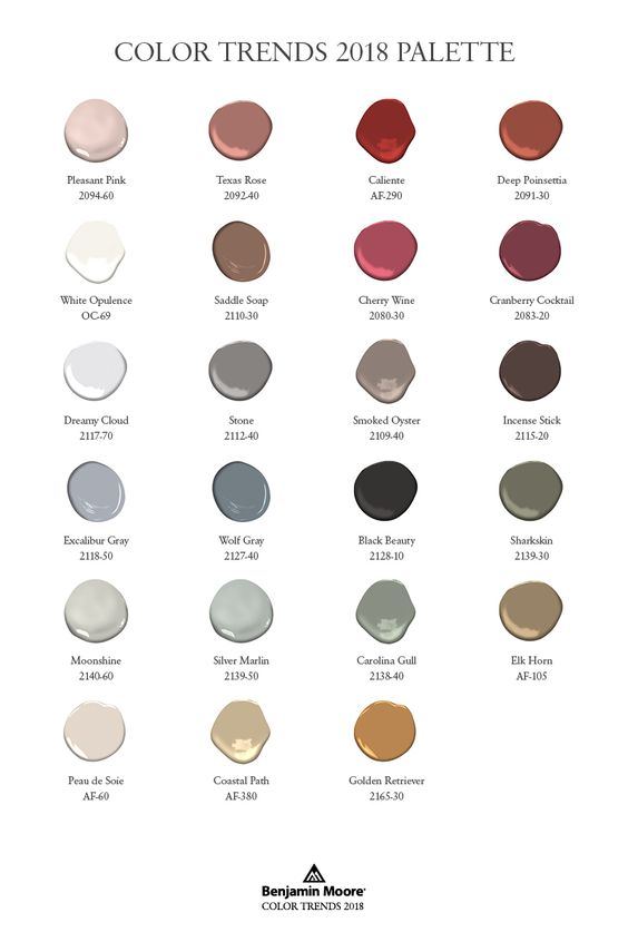 Benjamin Moore Color Of The Year 2018 Kitchen Studio Of
