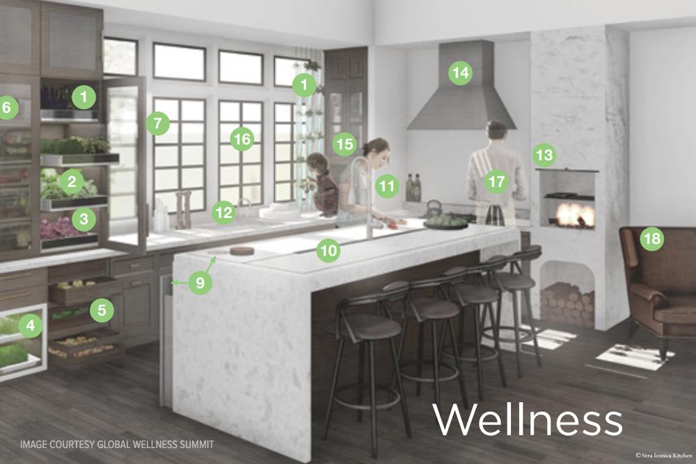 The Wellness Kitchen   KichAnn Style