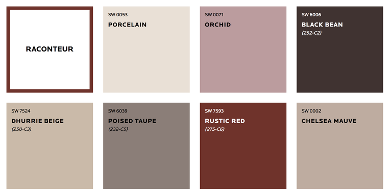 Sherwin-Williams 2019 Colormix Forecast - Raconteur