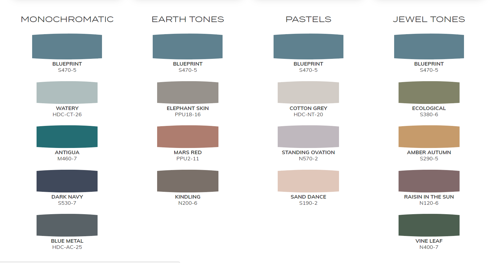 Behr Color of the Year 2019 and Color Trends Palette
