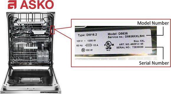 ASKO Recalls Dishwashers Due to Fire Hazard