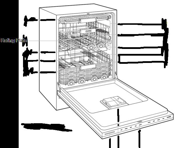 Sub-Zero Recalls Cove Dishwasher 2021 diagram